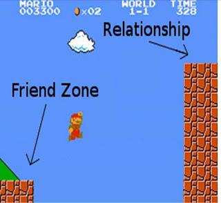 Frienzone,Mario  Meme
