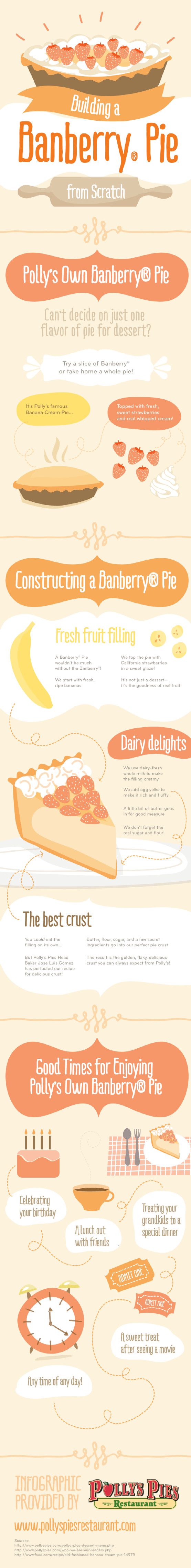 Building-A-Banberry-Pie-from-Scratch #Infographic