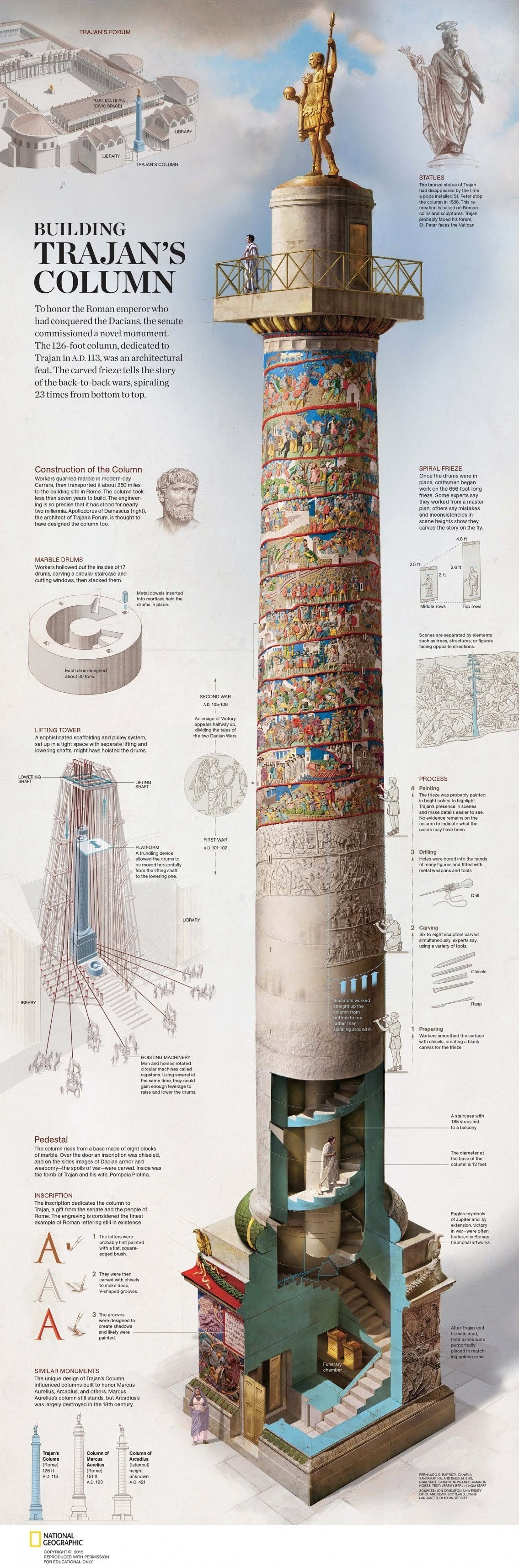 Building the column of Trajan #infographic
