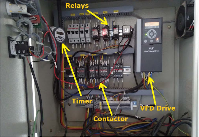 VFD Panel, Variable Frequency Drive
