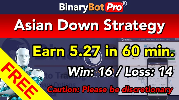 Asian Down Strategy (28-Jan-2021) | Binary Bot | Free Download
