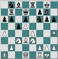 Partida de ajedrez Ulvestad – Frank, 1971, despues de 15... Dd7!!
