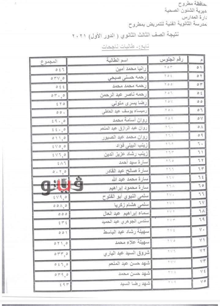 اعتماد نتيجة مدرسة التمريض بمحافظة مطروح 0%2B%25287%2529