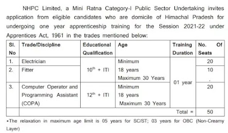 NHPC-Apprentices-Trainee