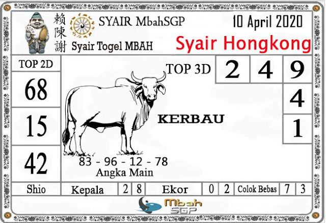 Kode Syair Hk Jumat 10 April 2020