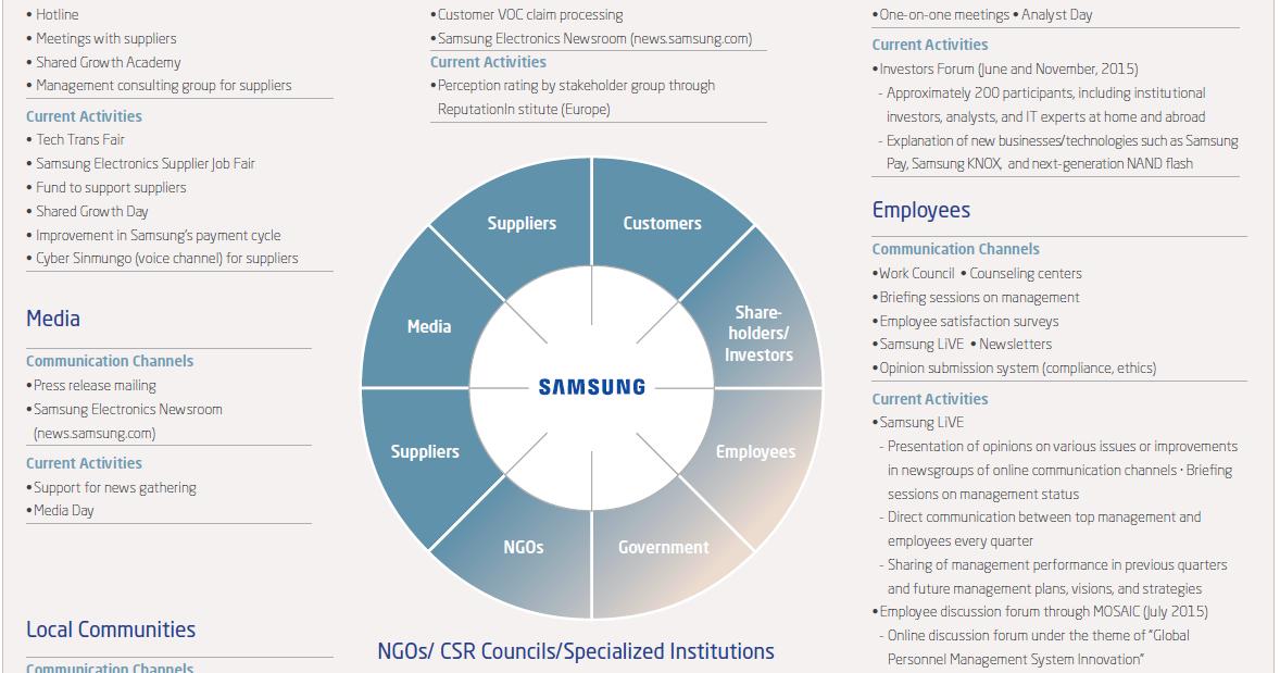 samsung company mission statement