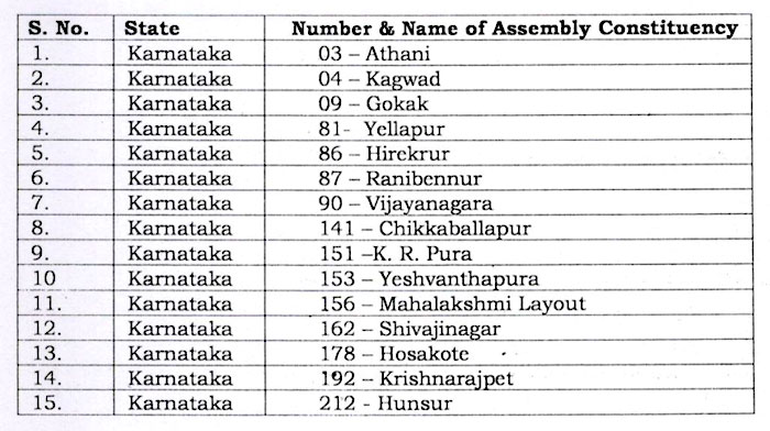 Bye Elections 2019 : Paid holiday to Karnataka employees on the day of poll 05.12.2019
