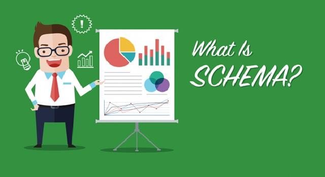Schema.org là gì? Bí quyết để website trở nên thân thiện với SERPs