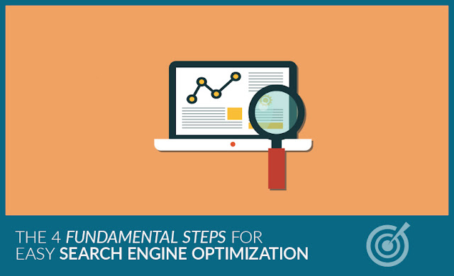 SEO 2017 dan Komponen Fundamental Search Halaman Pertama Google