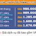 Bảng giá dịch vụ chữ ký số tháng 11/2014