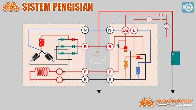 sistem kelistrikan mesin
