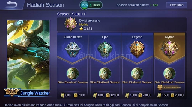 Bocoran Hadiah Skin Season 13 Mobile Legends Bang Bang