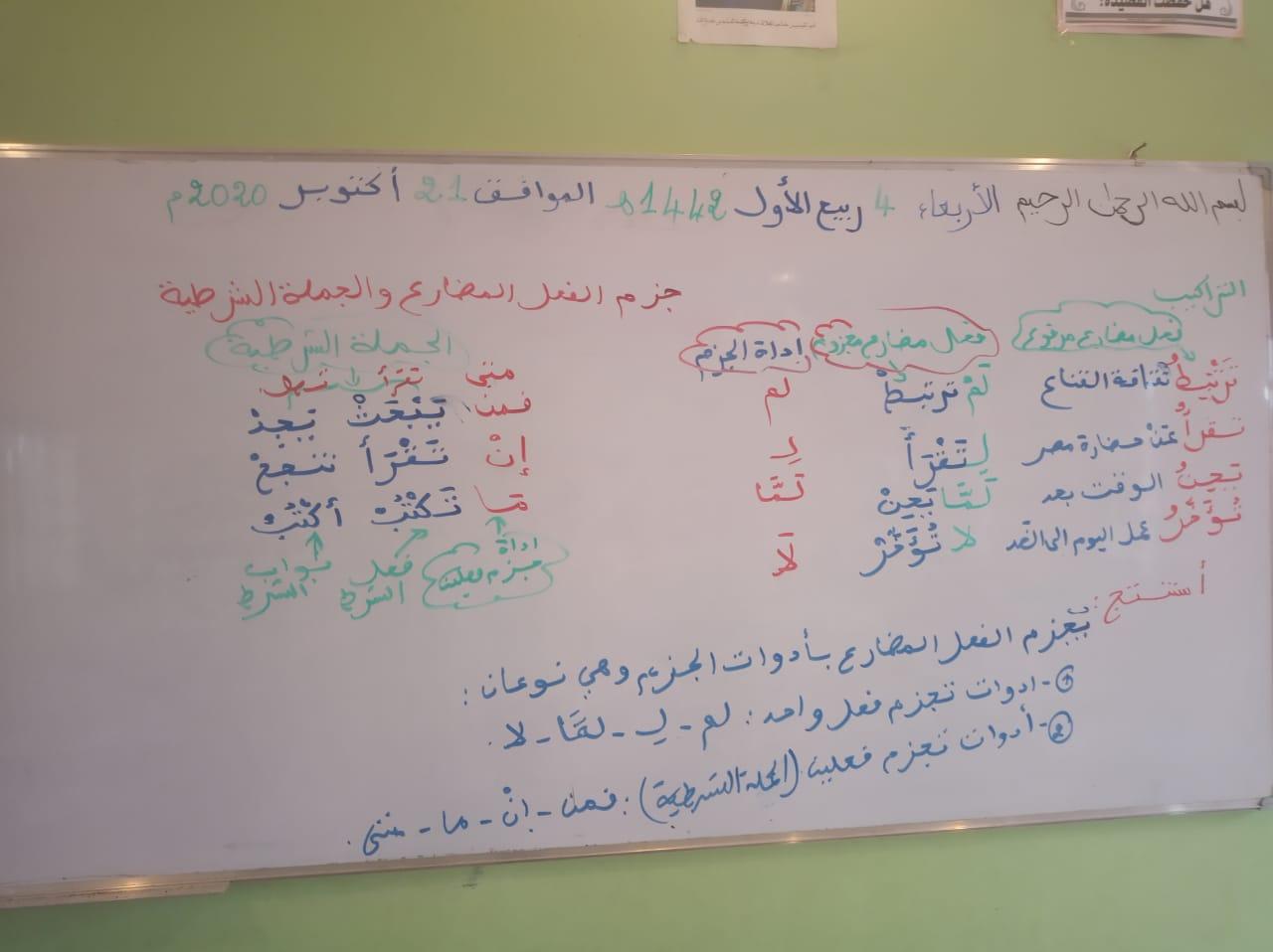 دروس نمودجية بالصور لمختلف مواد اللغة العربية المستوى السادس