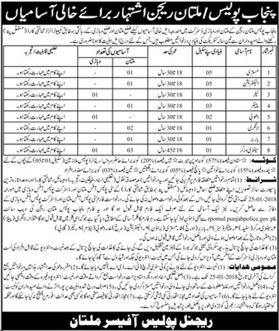 Jobs In Punjab Police Multan