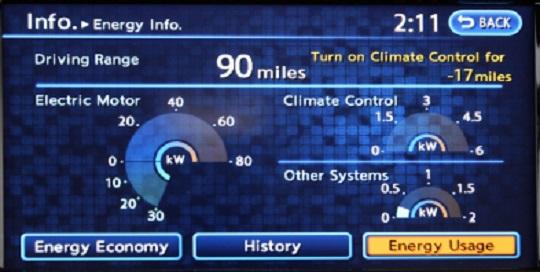 Nissan Leaf Energy Usage display