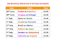 Fifa World Cup 2018 Round of 16 Teams & Schedule, Fifa World Cup 2018 Round of 16 Teams, Fifa World Cup 2018 Round of 16 schedule, Fifa World Cup 2018 stage, Fifa World Cup 2018 points table, round 16 groups & teams, round 16 schedule, Fifa World Cup 2018 Round of 16 match time, Fifa World Cup 2018 Round of 16 venue, all team of round 16, 2018 fifa world cup final stage,  France, Argentina, Uruguay, Portugal, Spain, Russia, Croatia, Denmark, Brazil, Mexico, Belgium, Japan, Sweden, Switzerland, Colombia, England