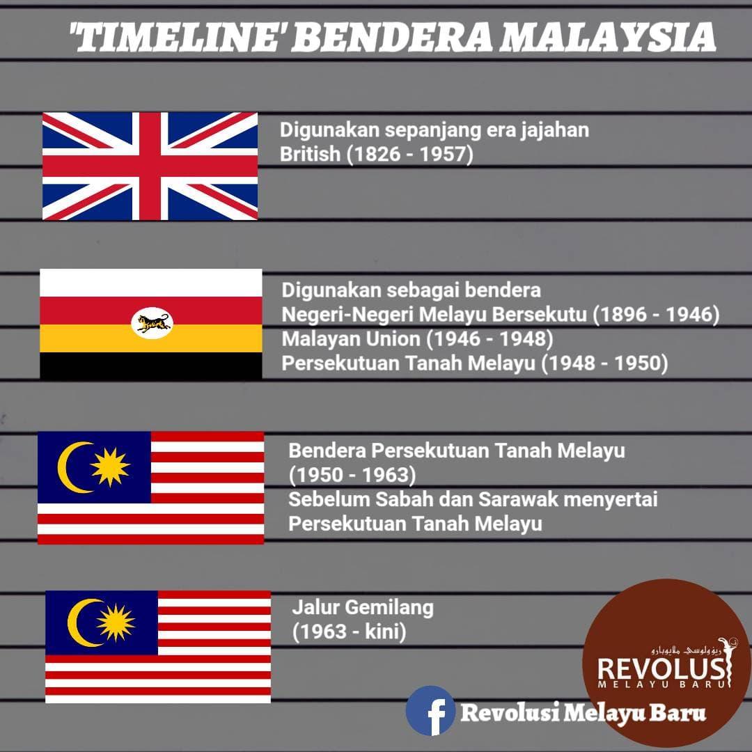 Senarai Daerah Bagi Setiap Negeri Di Malaysia Mengikut Populasi Layanlah Berita Terkini Tips Berguna Maklumat