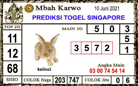 Prediksi Jitu Mbah Karwo SGP kamis 10-06-2021