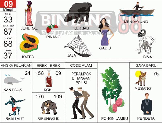09 = Jendral, Kerbau, Mendayung, Kates, Pinang, Jala, Gadis, Bima.