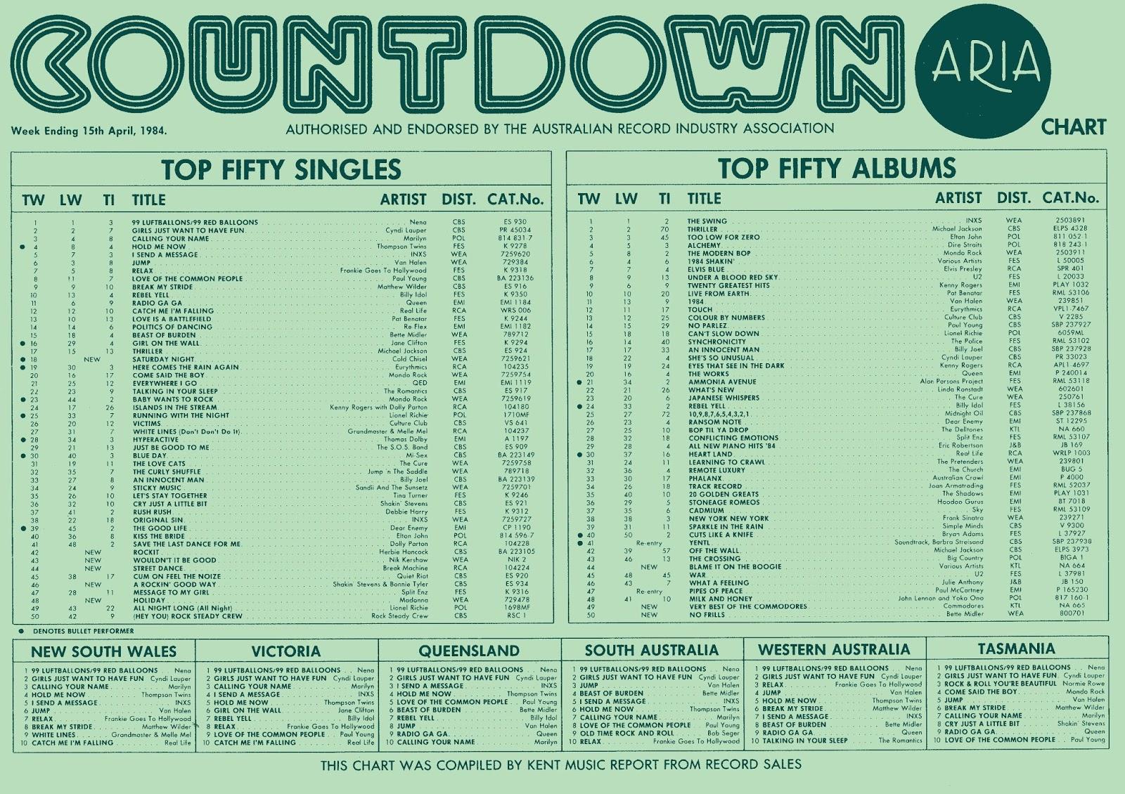 Top 15 singles chart