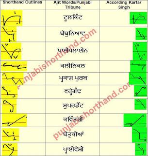 18-february-2021-ajit-tribune-shorthand-outlines