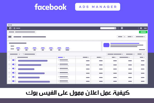 كيفية عمل اعلان ممول على الفيس بوك