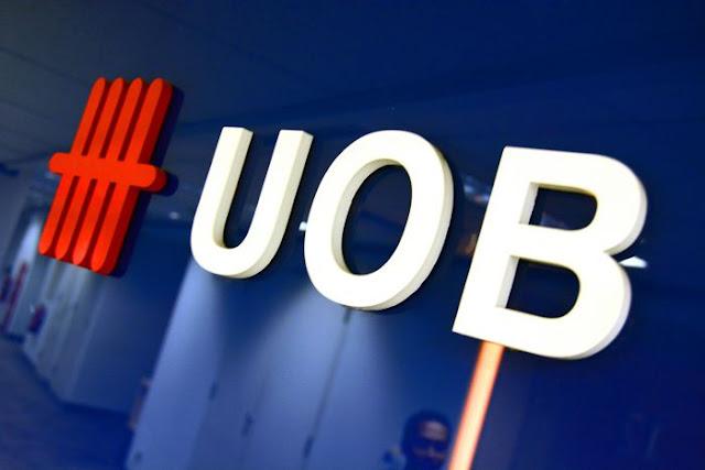 Review Deposito UOB