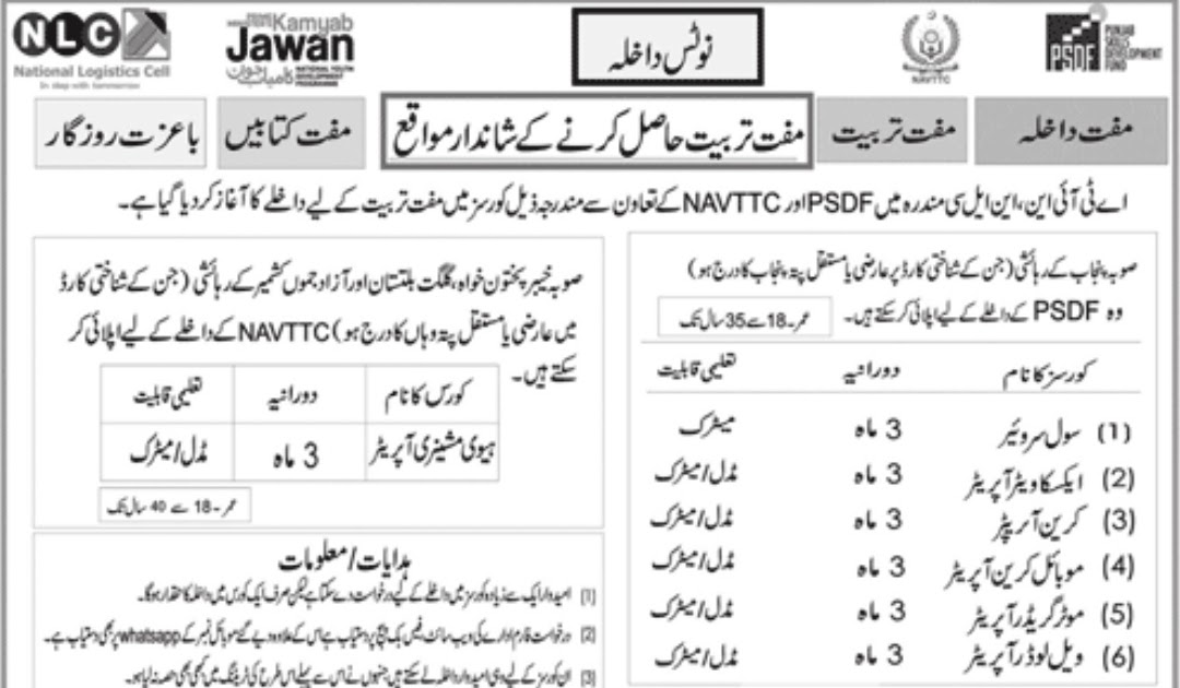 Joblistan :: Jobs, Scholarships, Admissions, Syllabus