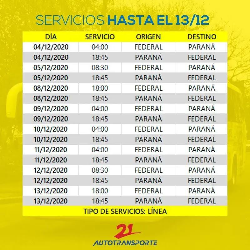 Horarios Parana - Federal
