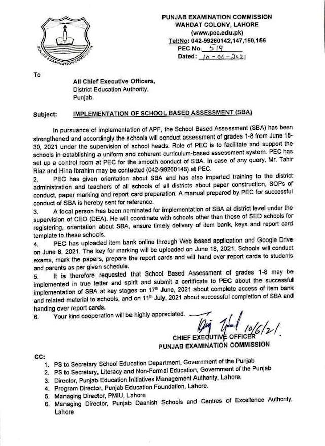 IMPLEMENTATION OF SCHOOL BASED ASSESSMENT (SBA)
