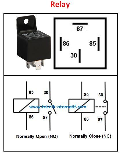 nama terminal relay online wiring diagramfungsi relay dan macam macam relay teknik otomotif comjenis relay berdasarkan posisi awal dari kontak pointnya
