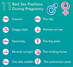 Positions while having Sex during pregnancy, infographic
