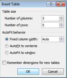 kotak dialog Insert Table