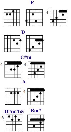 chord variasi anji dia
