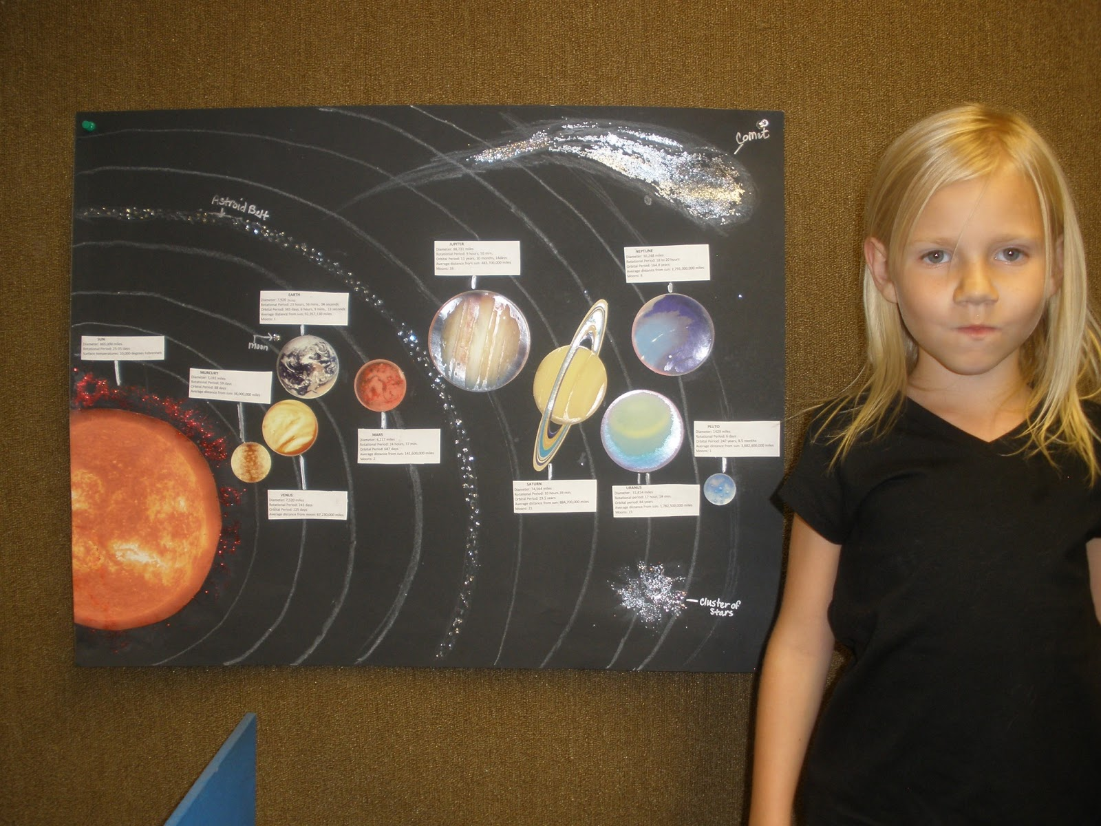Solar System High School - solar system activities high ...