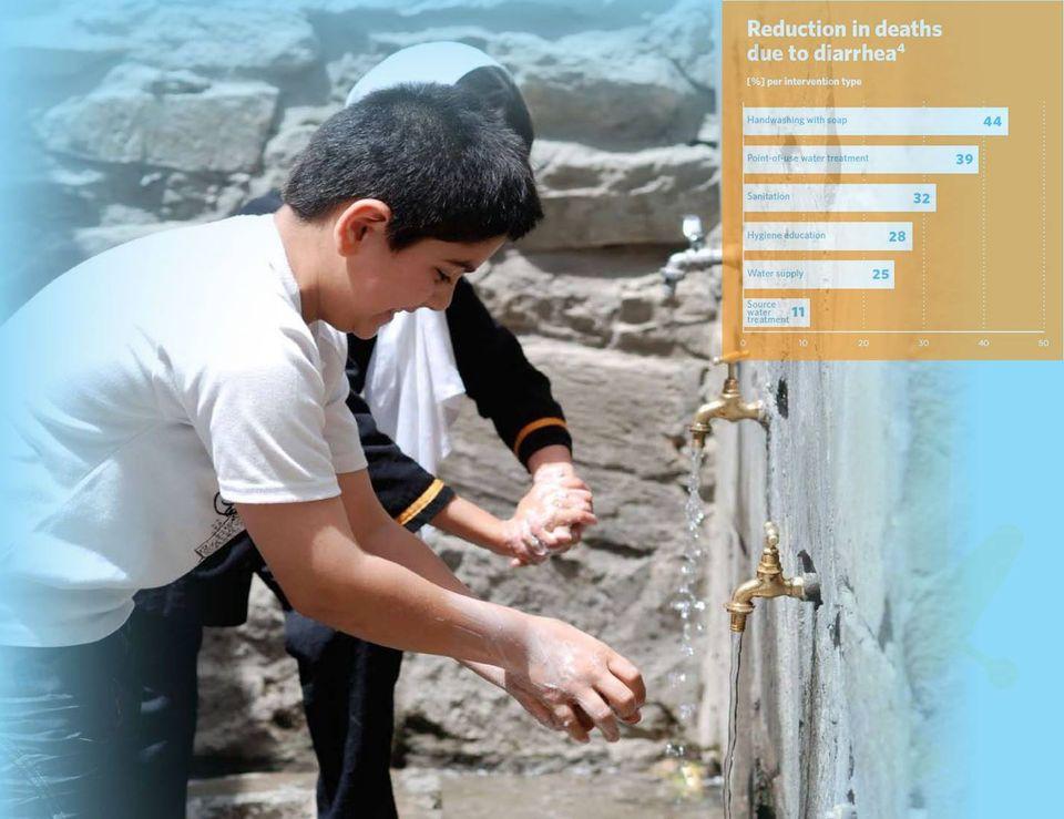 Global Handwashing Day Wishes Unique Image
