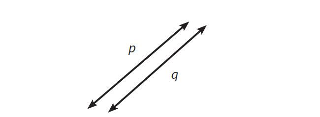 Garis P dan Q