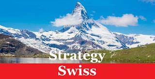 Swiss SIX SMI 20 Stock trading strategy