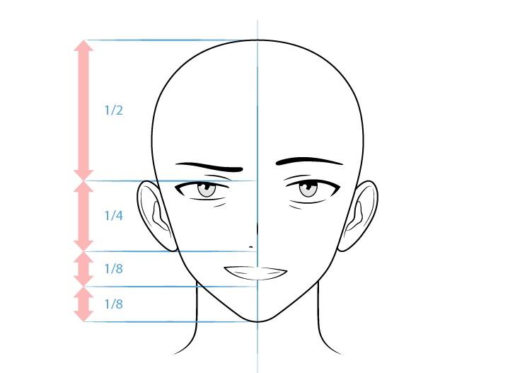 Anime preman karakter laki-laki pengganggu menggambar wajah