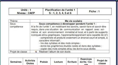 """جميع جذاذات  الفرنسية مرجع Fiches """" Pour communiquer en français """" 2ème année primaire للمستوى الثاني ابتدائي"""