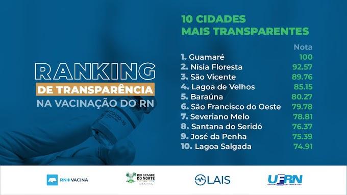 Guamaré é a cidade do RN número 1 no Ranking transparente na vacinação do covid-19