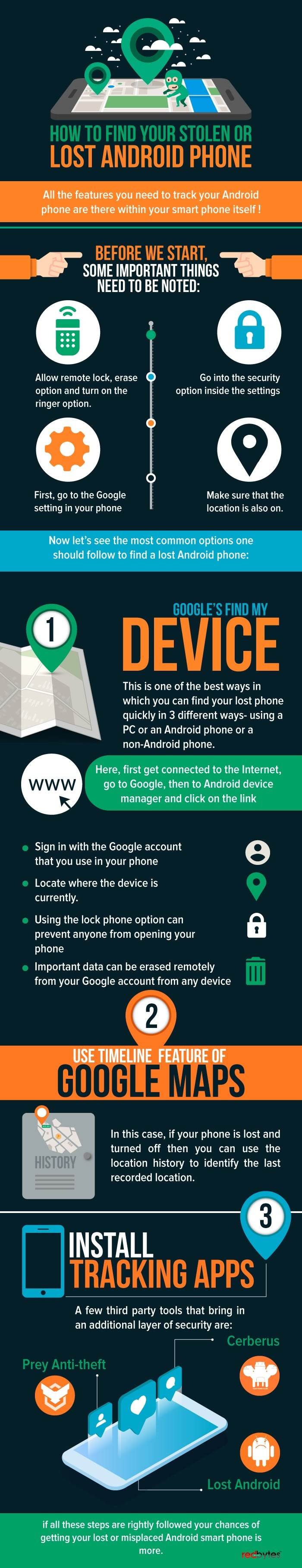 How To Find Your Stolen (or) Lost Android Phone