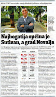 Najbogatija općina Hrvatska Sutivan slike otok Brač Online