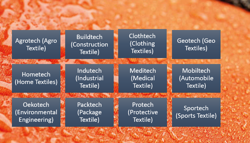 guide to technical textile