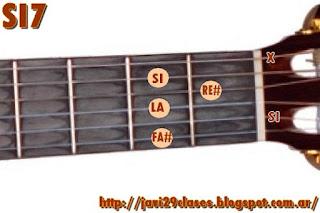 SI7 acorde de guitarra con séptima o dominante de MI