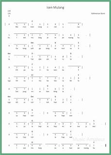 not angka lagu isen mulang lagu daerah kalimantan tengah