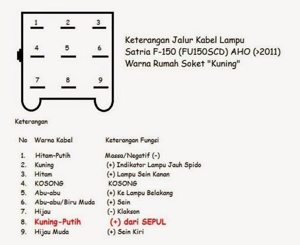 Wiring Diagram Spido Satria Fu Injeksi