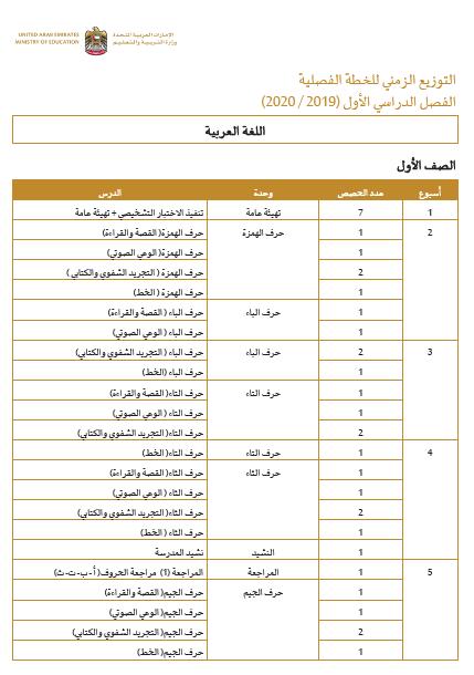 التوزيع الزمني للخطة الفصلية لغة عربية الفصل الاول 2019-2020 الصف الاول الي الثاني عشر