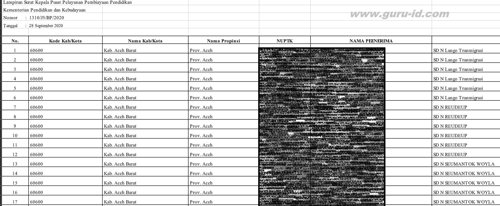 gambar Daftar nama Guru penerima tunjangan khusus tahun 2020