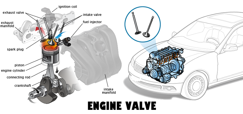 Engine valve location on car